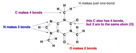 Caffeine bonding between atoms