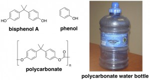 bisphenol A and polycarbonate