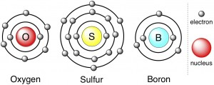 electron configurations of oxygen silicon boron