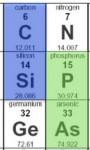 periodic table groups carbon silicon phosphorus arsenic