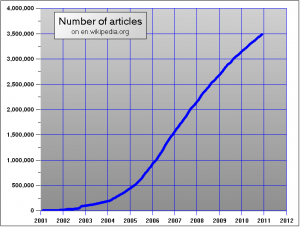 wikipedia editing science articles