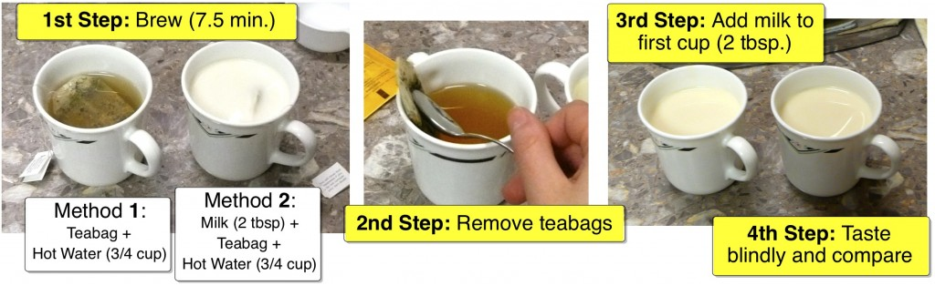 Ginger tea brewing steeping flavor molecules