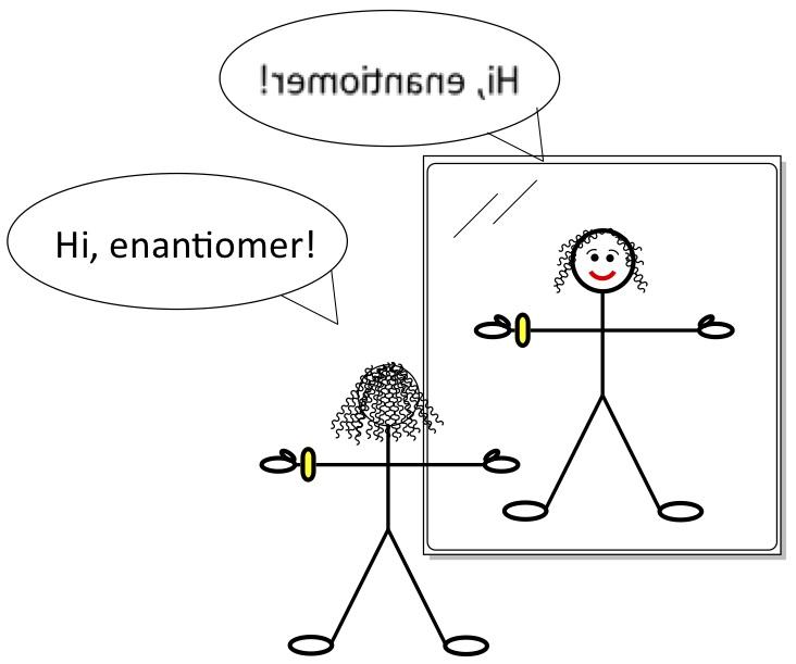 how can i recognize enantiomers socratic. Black Bedroom Furniture Sets. Home Design Ideas