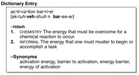 definition of an activation barrier idiom chemistry