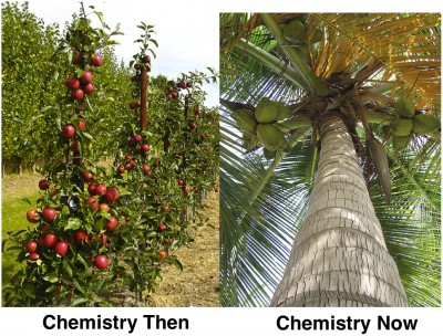 low hanging fruit chemistry jacs articles