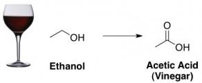 ethanol acetica acid sour wine vinegar