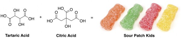 sour candy tartaric acid citric acid chemical structure